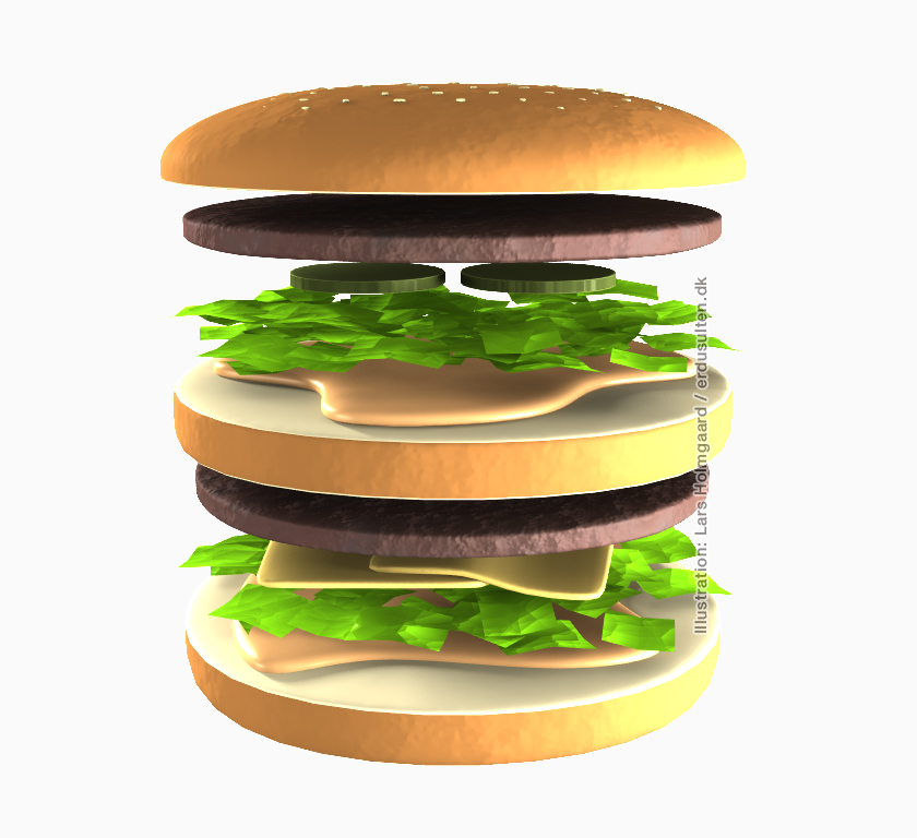 Illustration til hjemmelavet Big Mac burger